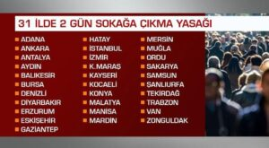 Türkiye'de 31 ilde 2 gün sokağa çıkma yasağı getirildi - Kamu Haberleri